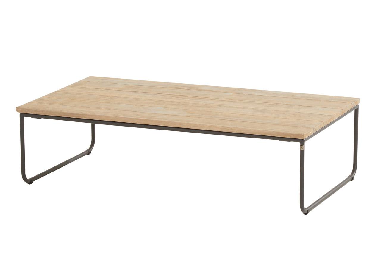 Axel coffee table teak rectangular 110 x 60 cm (H30)